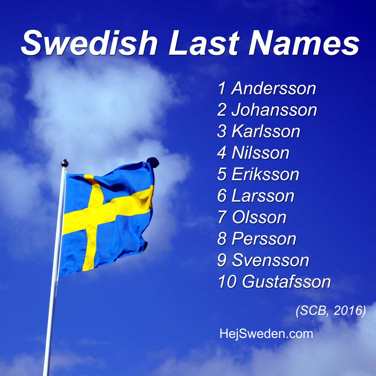Most Common Surnames in Sweden (2016)